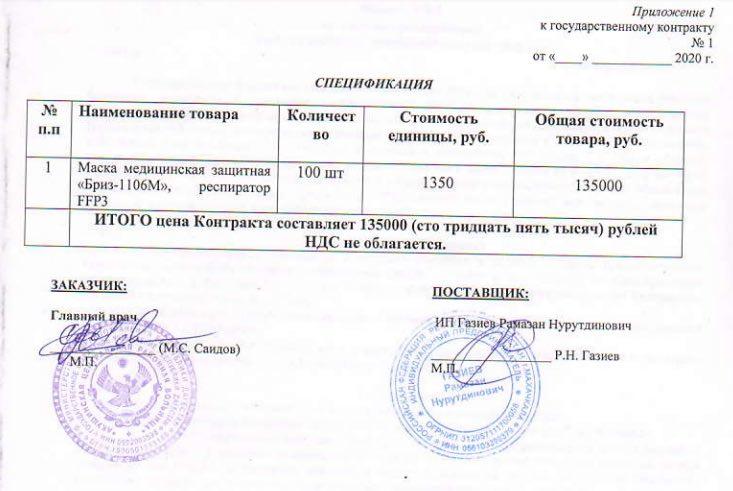Источник: https://zakupki.gov.ru