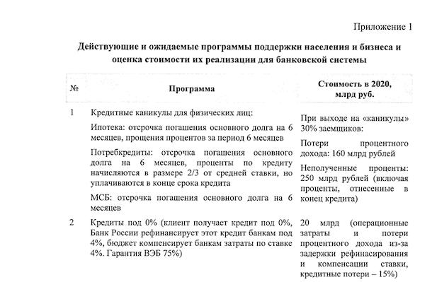 Источник: скриншот из письма Грефа и Костина в правительство